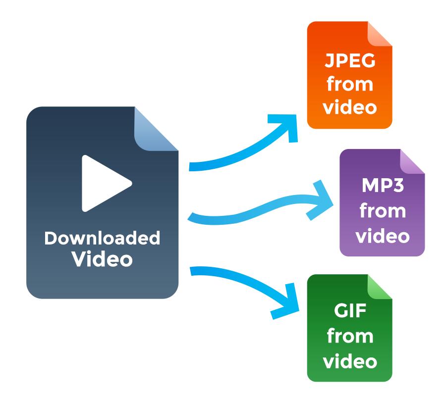 convert video to image, audio, gif